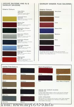 Colour & trim p50b (7.3kB)