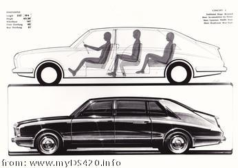 New Daimler limousine by Cliff Ruddell